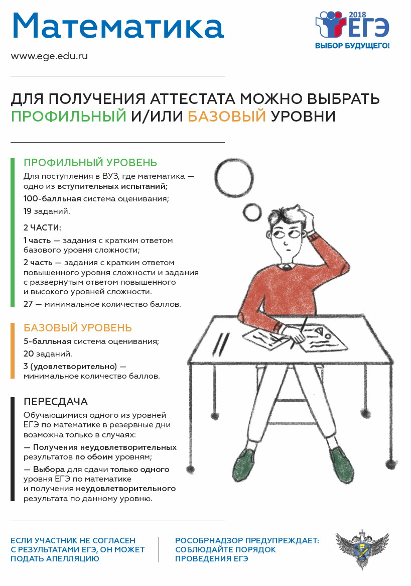 Плакат Математика